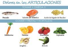 Alimentos para dolores en las articulaciones