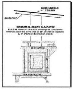 HD wallpapers bc interior cruising manual