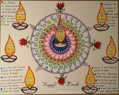 Diwali Celebration – Victory of Good Over Evil