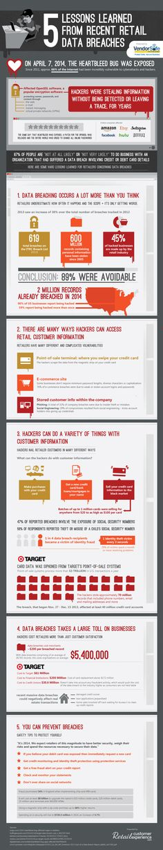 5 Lessons Learned From Recent Retail Data Breaches   #infographic #DataBreaches #Hacking #Data