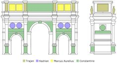 Image result for roman arch