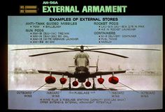U.S. Army Lockheed AH-56 Cheyenne external stores and attatchment points.