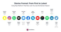 Stories format : from first to latest Digital Marketing Strategy, Social Media Marketing, Linkedin Business, Linkedin Page, Whatsapp Messenger, Social Media Content, Facebook, Learning, Instagram