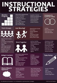 A List Of 50 Teaching Strategies To Jumpstart Your Teacher Brain! - Online Courses - Ideas of Online Courses - A List Of 50 Teaching Strategies To Jumpstart Your Teacher Brain! Instructional Coaching, Instructional Strategies, Instructional Design, Instructional Technology, Differentiated Instruction Strategies, Differentiation Strategies, Teaching Methods, Teaching Strategies, Siop Strategies