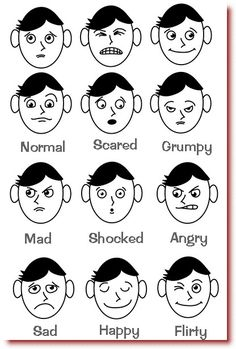 Learn how to draw facial expressions for kids