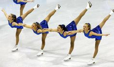 Synchronized Skating Logo World