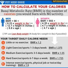 "graphic sheet detailing how to count calories : This is the Basal Metabolic Rate formula and represents the number of calories you would burn if you sat in bed all day. Remember, a calorie is a measure of energy because food helps ""power"" your body. Healthy Diet Plans, Get Healthy, Healthy Mind, Start Losing Weight, Lose Weight, Weight Loss Motivation, Weight Loss Tips, Fit Men Cook, Basal Metabolic Rate"