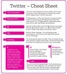 5 Wonderful Twitter Cheat Sheets for Teachers and Students ~ Educational Technology and Mobile Learning