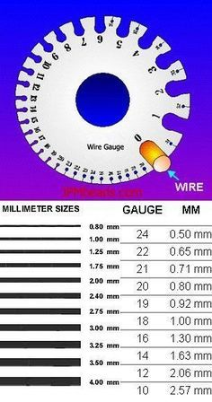 Conversion chart gauge mm inch woodworking maths pinterest diy bijoux wire gauge wire jewelry tutorials by tototwo2 greentooth