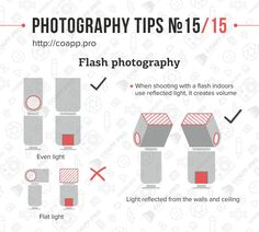 Learn Photography With These Simplified Tips. Easy to understand illustrations with tips that will help you to understand the basics of Digital Photography. Flash Photography Tips, Photography Cheat Sheets, Photography Basics, Photography Lessons, Photography Camera, Photography Business, Light Photography, Photography Tutorials, Creative Photography