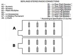 wiring diagrams for radio sd