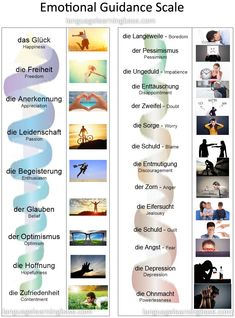 Emotional Guidance Scale - Learn German Through Pictures. - learn German,german,vocabulary,emotions,scale,pictures