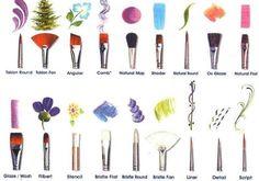 Usos de los pinceles