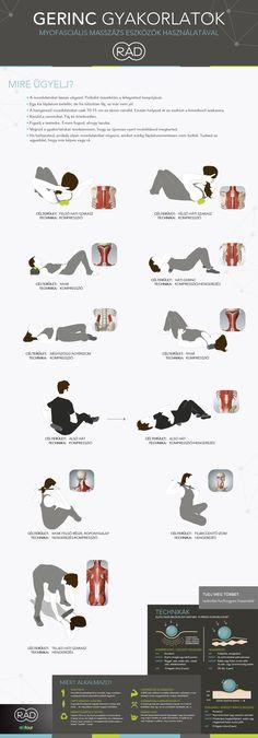 Gerinc gyakorlatok SMR eszközökkel. A poszter nagy felbontásban letölthető innen: http://radroller.hu/blog/gerinc-gyakorlatok-smr-eszkozokkel/