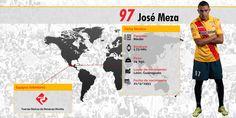 97 José Meza - Medio