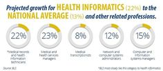How Technology is Improving Medical Care #EHEALTH #DIGITALHEALTH