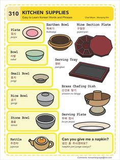 Korean Language Cheat Sheet - Kitchen Supplies