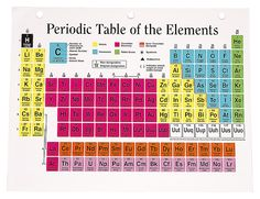 States of Matter, includes some atoms and molecules