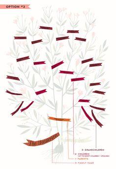 AZALEA Family Tree 3 or 4 generations PERSONALIZED par evajuliet
