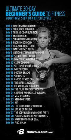 The Ultimate 30-Day Beginner's Guide to Fitness is a one-month course designed to teach you the essentials of training, nutrition, and supplementation. It's for anyone who doesn't know where to start. This is fitness made simple: one day at a time, one challenge at a time. Bodybuilding.com