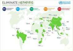 For #hepatitis elimination, countries need to accelerate their efforts and increase investments in life-saving care
