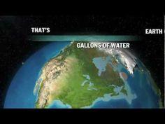 Feiten over het water op aarde.