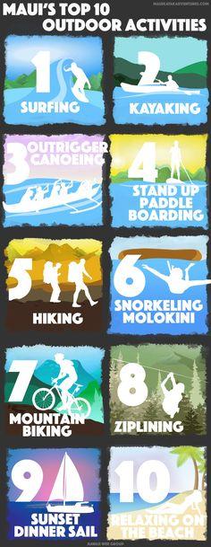 Maui's Top 10 Outdoor Activities via Maui Kayak Adventures! http://mauikayakadventures.com/kayak/top-maui-outdoor-activities/