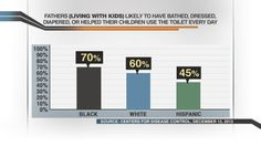 Debunking the 'absent black father' myth | MSNBC