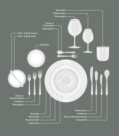 Geschmack fängt nicht erst beim Essen an. An einem schön gedeckten Tisch schmeckt es gut – und mit ansprechendem Besteck noch besser. Mögen Sie es formschön schlicht, zeitlos klassisch oder doch eher ausdrucksstark markant? Unterstreichen Sie Ihren persönlichen Stil mit einem hochwertigen Cromargan protect® Besteck. WMF zeigt, wie Sie Ihren Tisch perfekt eindecken.