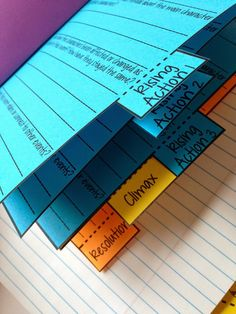 Some great ideas, just make sure it doesn't turn into a worksheet via an interactive notebook!  Interactive Notebook Examples and Templates