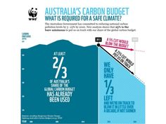 We have a debt crisis alright: a carbon debt. We've burnt most of the carbon we could afford to burn whilst doing our bit.