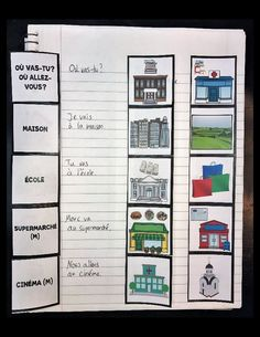 Spanish Places, Lugares Interactive Notebook Flashcards - Students tape these directly into their notebooks. Can also be used as cards for Spanish games like Flyswatter, Memory, Bingo, etc. No more lost or misspelled flashcards! World Language Cafe Free Spanish Lessons, Spanish Lesson Plans, French Lessons, Spanish Games, Spanish Activities, Educational Activities, French Teaching Resources, Teaching French, Teaching Spanish