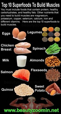 Top 10 Superfoods to Build Muscle - Top 10 Superfoods to Build Muscle To build muscle and lose fat, you need to # to build food list ohne kohlenhydrate carbohydrates carb kohlenhydrate kohlenhydrate rezepte Best Diet Foods, Best Diets, Best Diet Plan, Healthy Diet Plans, Foods With Healthy Fats, Healthy Food For Men, Low Fat Diets, No Carb Diets, Top 10 Superfoods