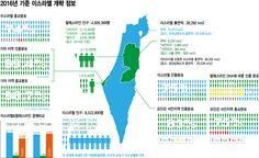 [참고] 2016년 이스라엘-팔레스타인 간략정보 Bible Images, Israel, Bible