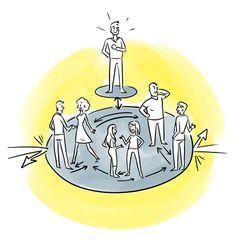 De ontwikkeling van jouw team - waar sta je en wat heb je te doen? 360 Feedback, Infographics, Management, Information Graphics, Infographic, Infographic Illustrations, Info Graphics