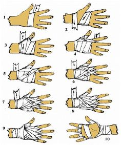Hand wrapping for rock climbing. Perfect for crack climbing! Survival Tips, Survival Skills, Cosplay Tutorial, Hand Wrap, First Aid, Self Defense, Rock Climbing, Drawing Tips, Larp