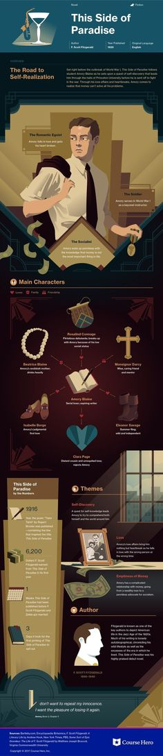 F. Scott Fitzgerald's This Side of Paradise Infographic
