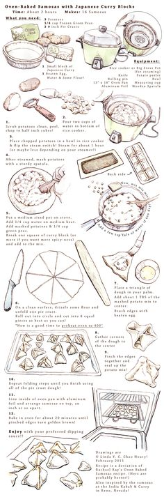 Pictures on how to make samosas!