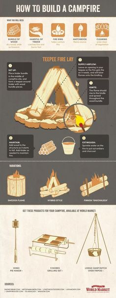 campfire infographic via cost plus world market / incorporates useful information with product in digestible content. For if Ben's not around to build me a campfire haha. #campingideasforcouples