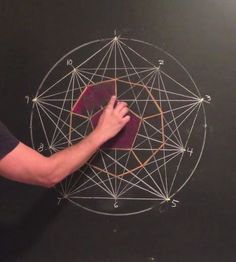 Image result for waldorf geometry chalk drawing images