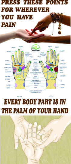 PRESS THESE POINTS FOR WHEREVER YOU HAVE PAIN – EVERY BODY PART IS IN THE PALM OF YOUR HAND
