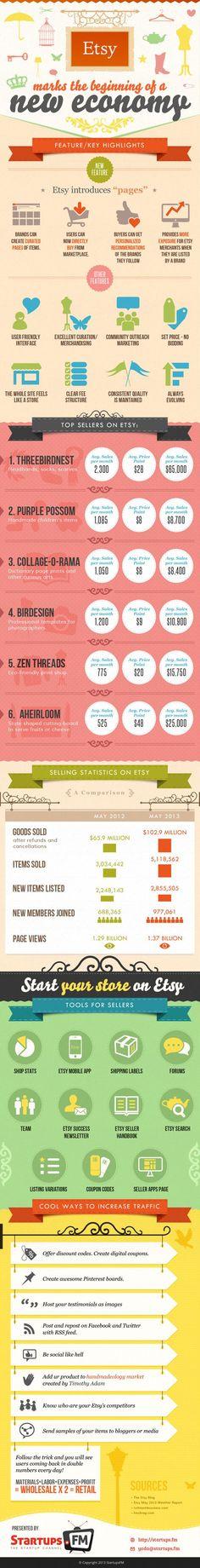 Infographics_startupfm_v6