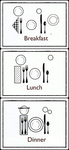 Arrangement of cutlery – one of those things you realize you're not absolutely positive about whether or not you've been doing it correctly all your life (Breakfast Table) Breakfast Table Setting, Breakfast Plate, Vegan Breakfast, Breakfast Ideas, Dining Etiquette, Etiquette And Manners, Table Manners, Deco Table, Decoration Table