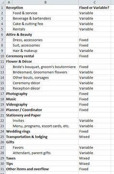 Wedding Budget Calculator | Budget calculator, Calculator and Weddings
