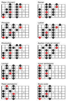 Learn how to play guitar with free online guitar lessons and interactive video guitar courses at TrueFire, the world's most comprehensive library of guitar instruction. Guitar Scales Charts, Guitar Chords And Scales, Guitar Chords Beginner, Guitar Chords For Songs, Guitar Chord Chart, Jazz Guitar, Guitar For Beginners, Guitar Tips, Learn Guitar Scales