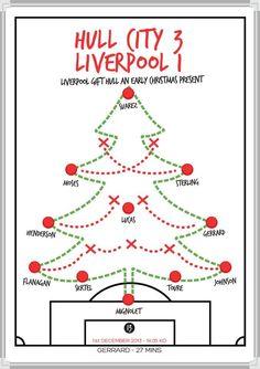 Hull City Liverpool