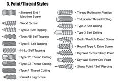 Machine, Sheet Metal, and Thread Cutting/Thread Forming/Thread Rolling Screws Technical Information Drywall Screws, Wood Screws, Tools Hardware, Building A Deck, Particle Board, Sheet Metal, Type 3