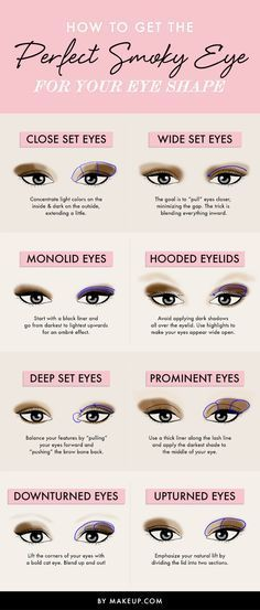 Different eye shapes can really have an effect on how your smoky eye looks, so we built out this guide of tutorials just for you! Follow these instructions for getting the perfect smoky eye for your eye shape. .