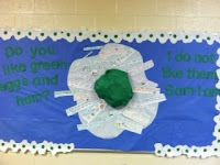 bulletin board. could have kids say yes or no or a graph