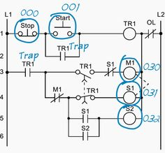 Real inputs and outputs to the PLC